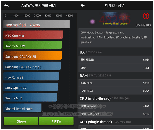 galaxy-note-4-antutu-benchmark-results