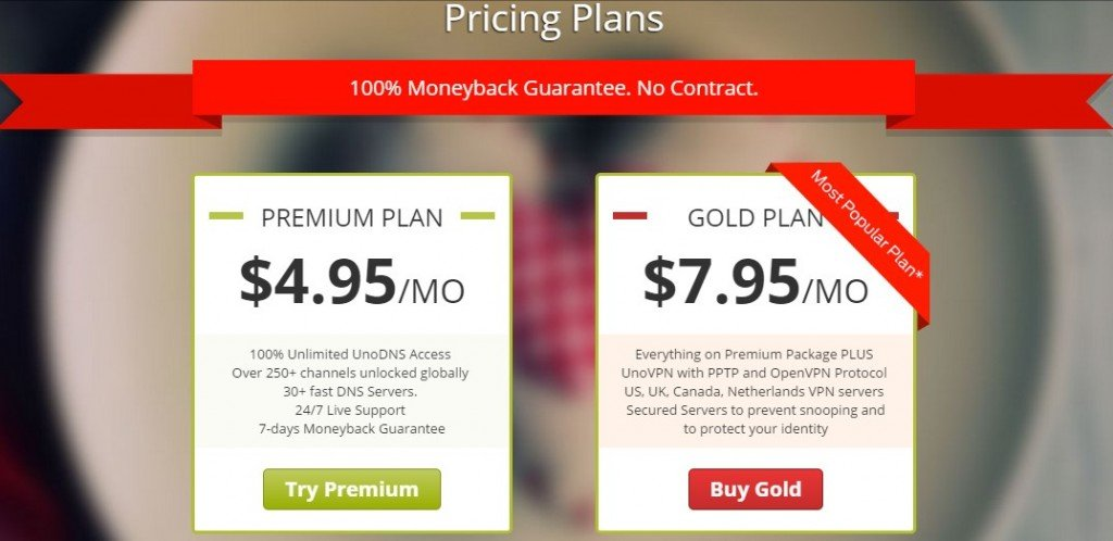 unotelly-pricing-plans