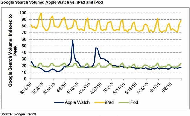 apple_watch_vs_others